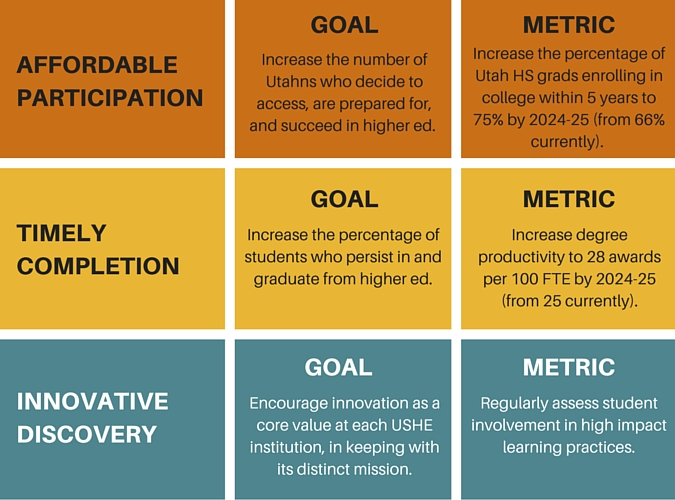 strategic plan goals&metrics
